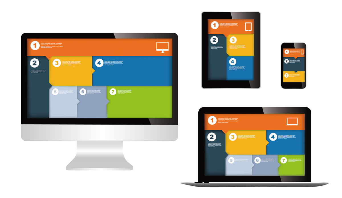 What a responsive design should look like