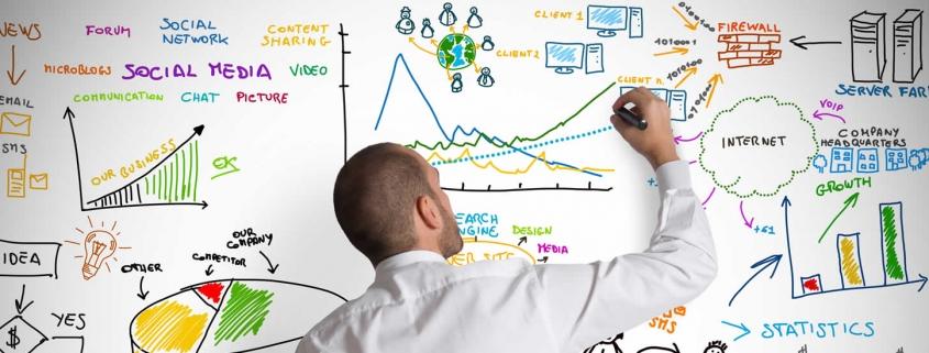 Outsourcing Dienstleister finden