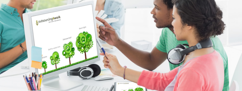 How Image Editing Services Can Driving Ecommerce Sales